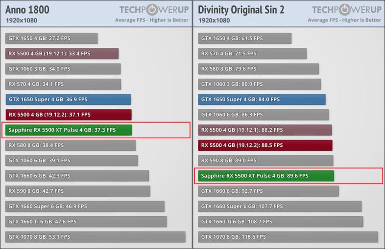 AMD Radeon RX 5500 XTゲームパフォーマンス02
