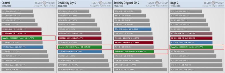 AMD Radeon RX 5500 XTゲームパフォーマンス03