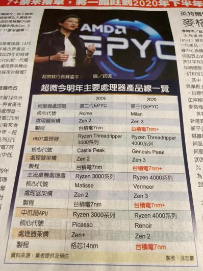 台湾の新聞で報じられた記事2