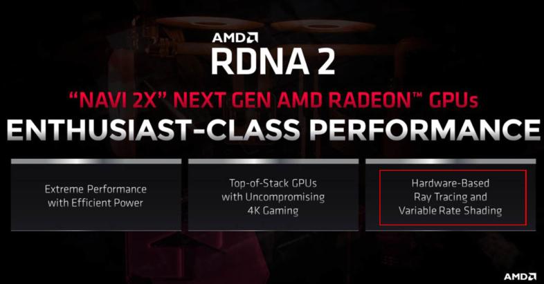 AMD GPUロードマップ2020