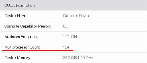 NVIDIA 124SM GPU