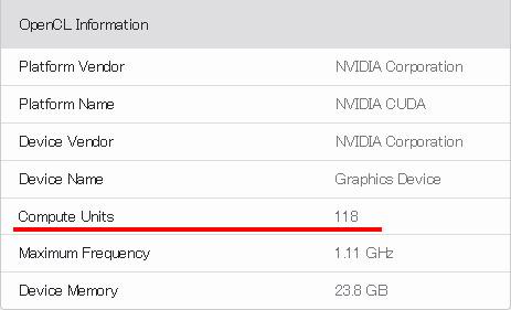 NVIDIA Unknown GPU - 118CU