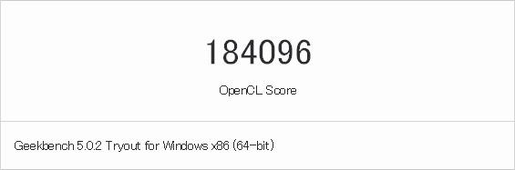 NVIDIA Unknown GPU - パフォーマンス