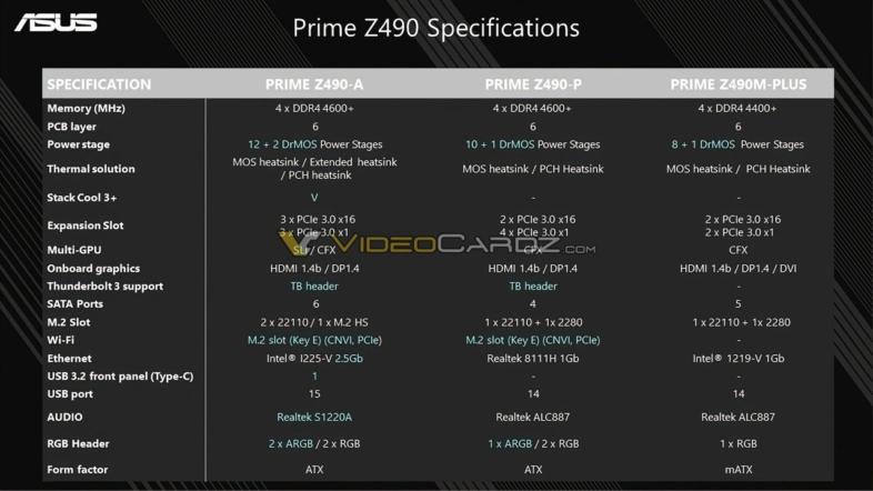 ASUS PRIME Z490シリーズ