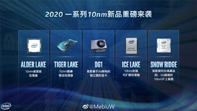 Intel - スライドショー