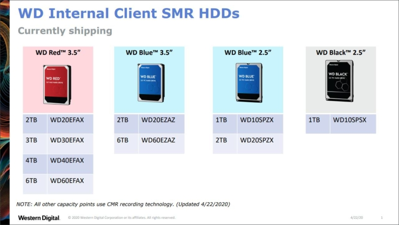 WD SMR HDDs