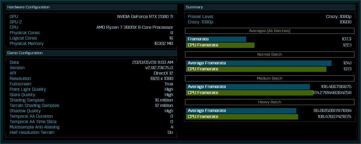 AotSベンチマーク - Ryzen 7 3800X