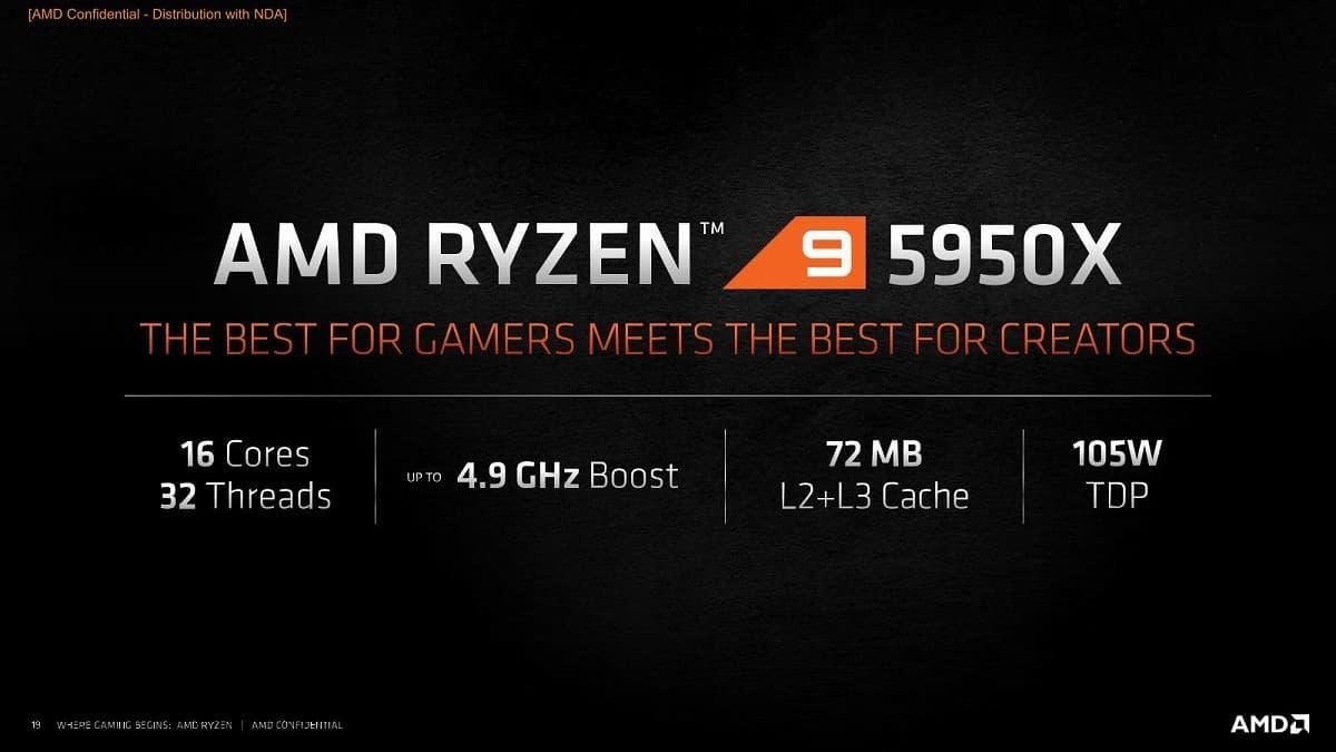 AMD Ryzen 5000シリーズ