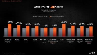 Ryzen 9 3900XT vs Ryzen 9 5900X