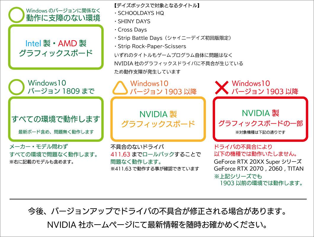 SCHOOLDAYS SERIES COMPLETE BOX - NVIDIAグラフィックスドライバの不具合に起因する動作不良