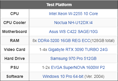 GeForce RTX 3090 x4 - システム構成