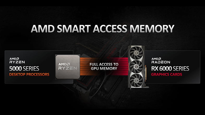 AMD Smart Access Memory
