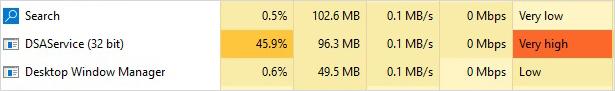 インテル ドライバー & サポート・アシスタント(Intel Driver & Support Assistant / DSA)がCPUに高負荷をかけている