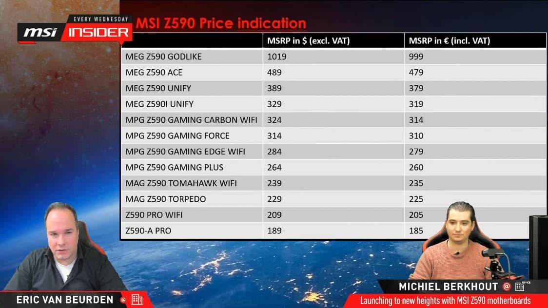 MSI Z590マザーボード希望小売価格
