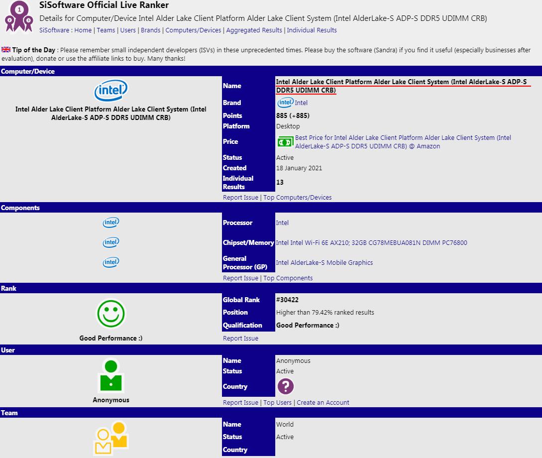 SiSoftware Sandra - Intel Alder Lake Client Platform Alder Lake Client System (Intel AlderLake-S ADP-S DDR5 UDIMM CRB)