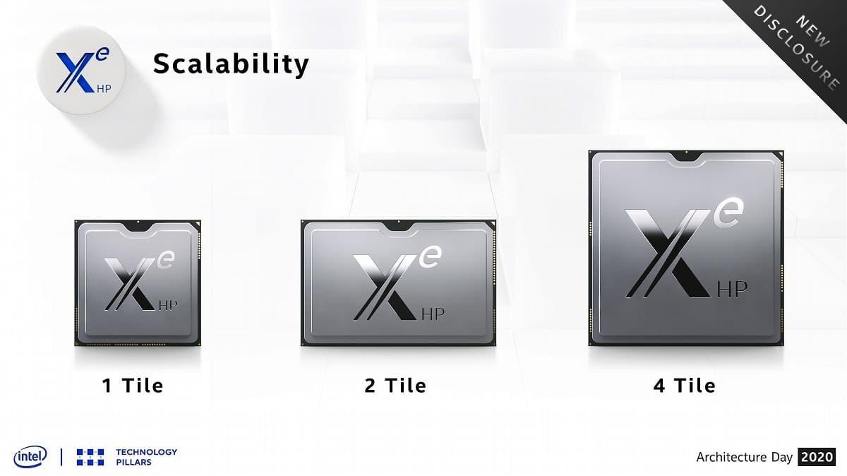 Intel Xe-HPC
