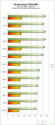 ES版Core i7-11700K - ゲームベンチマーク