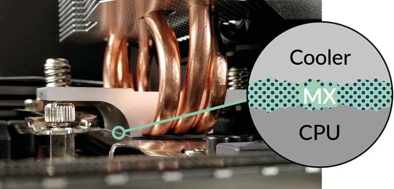 ARCTIC MX-5 - CPUとクーラーの間の微細なくぼみも埋める