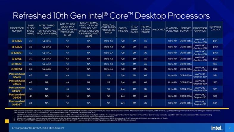 Intel第10世代Core 10000シリーズ Comet Lake-S Refresh
