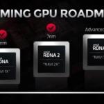 AMD GAMING GPU ROADMAP