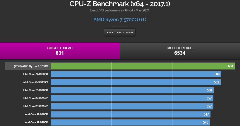Ryzen 7 5700G - CPU-Zベンチマーク: シングル631