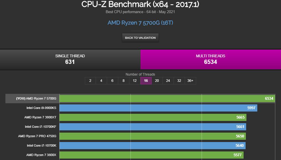 Ryzen 7 5700G - CPU-Zベンチマーク: マルチ6534