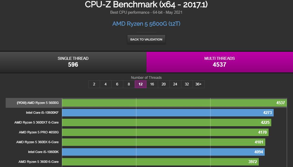 Ryzen 5 5600G - CPU-Zベンチマーク: マルチ4537