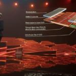 AMD 3D Vertical Cache Technology
