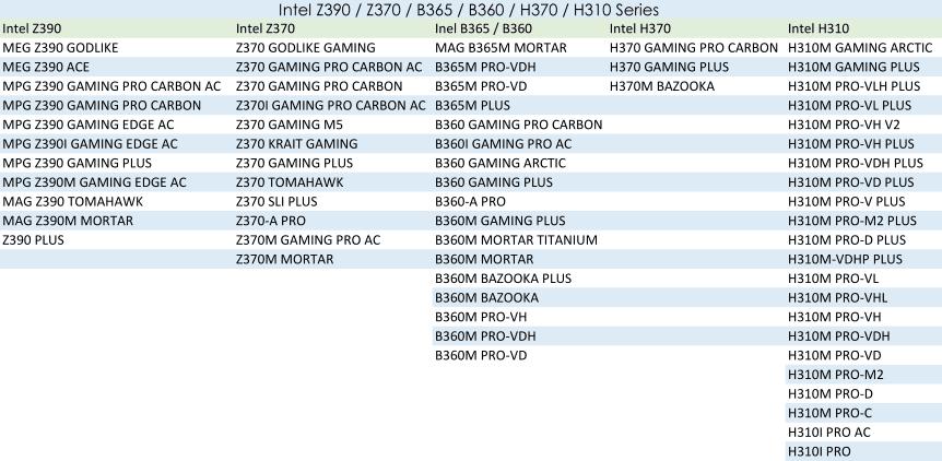 MSI TPM 2.0対応マザーボードリスト - Intel 300シリーズ