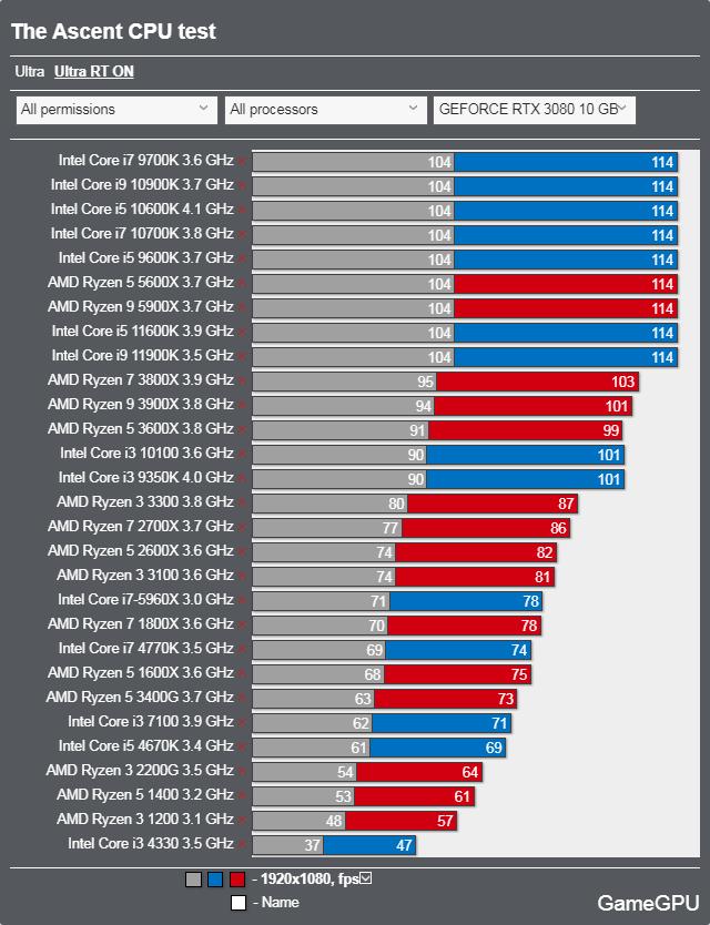 The Ascentベンチマーク - CPU レイトレーシング