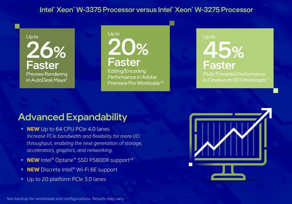 Xeon W-3375 vs. Xeon W-3275