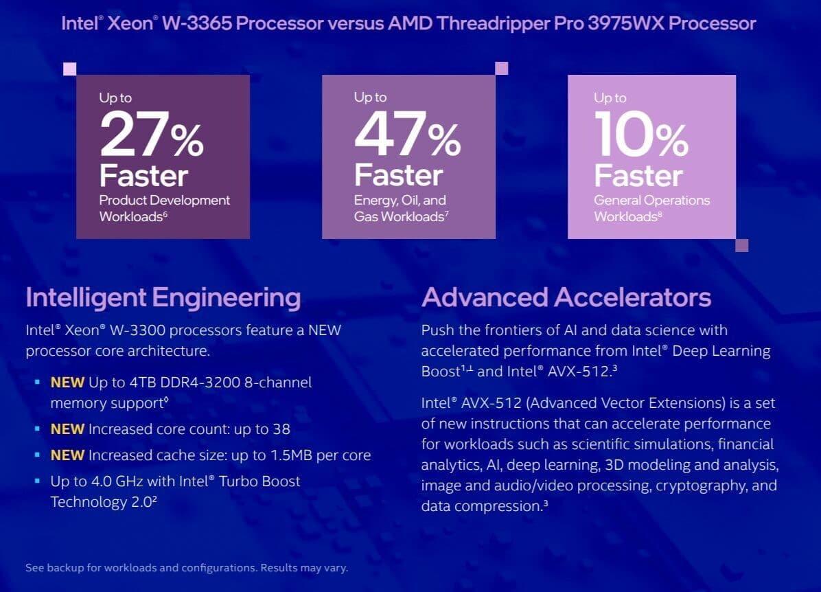 Xeon W-3375 vs. Ryzen Threadripper Pro 3975WX