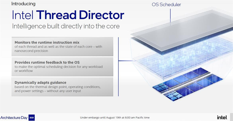Intel Alder Lake - Intel Thread Director