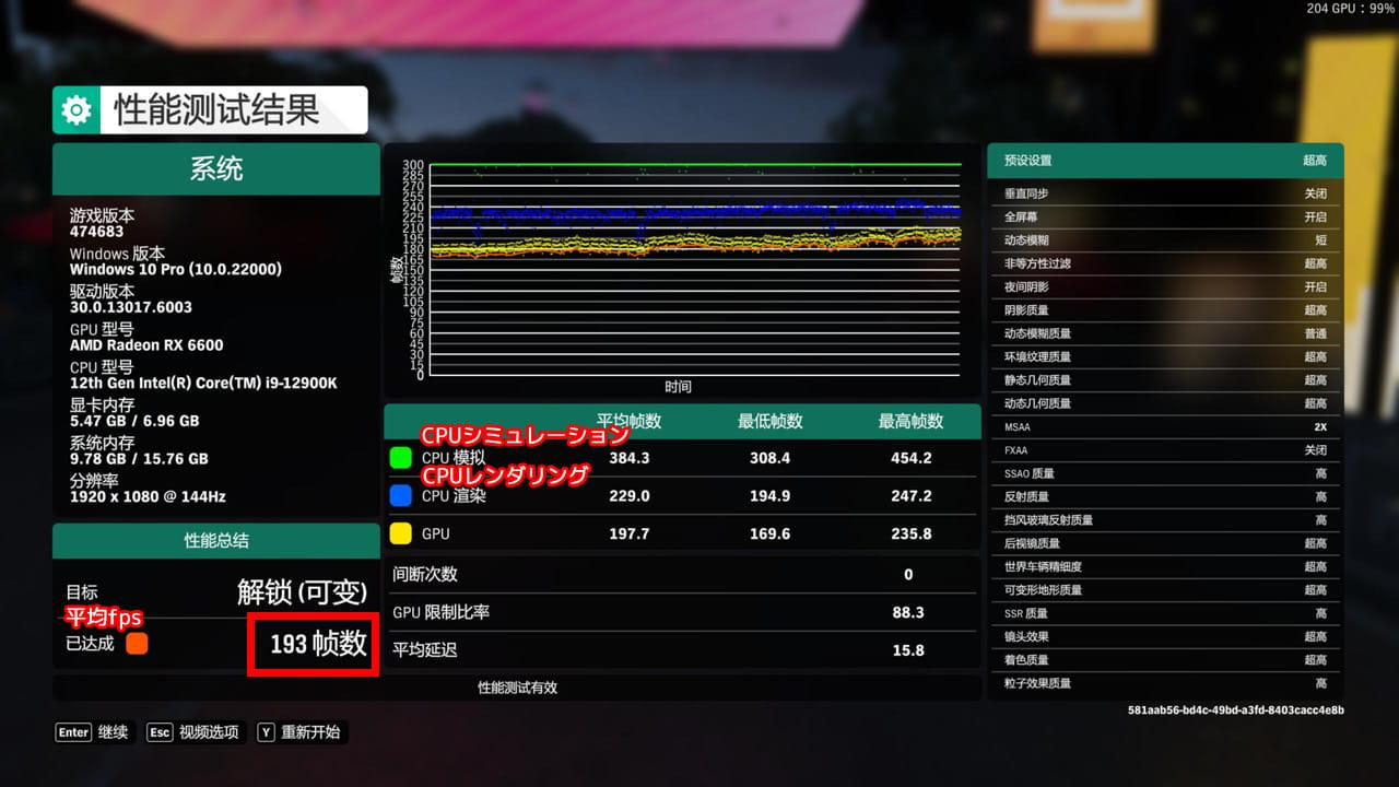 Forza Horizon 4: Core i9-12900K - Avg 193 fps