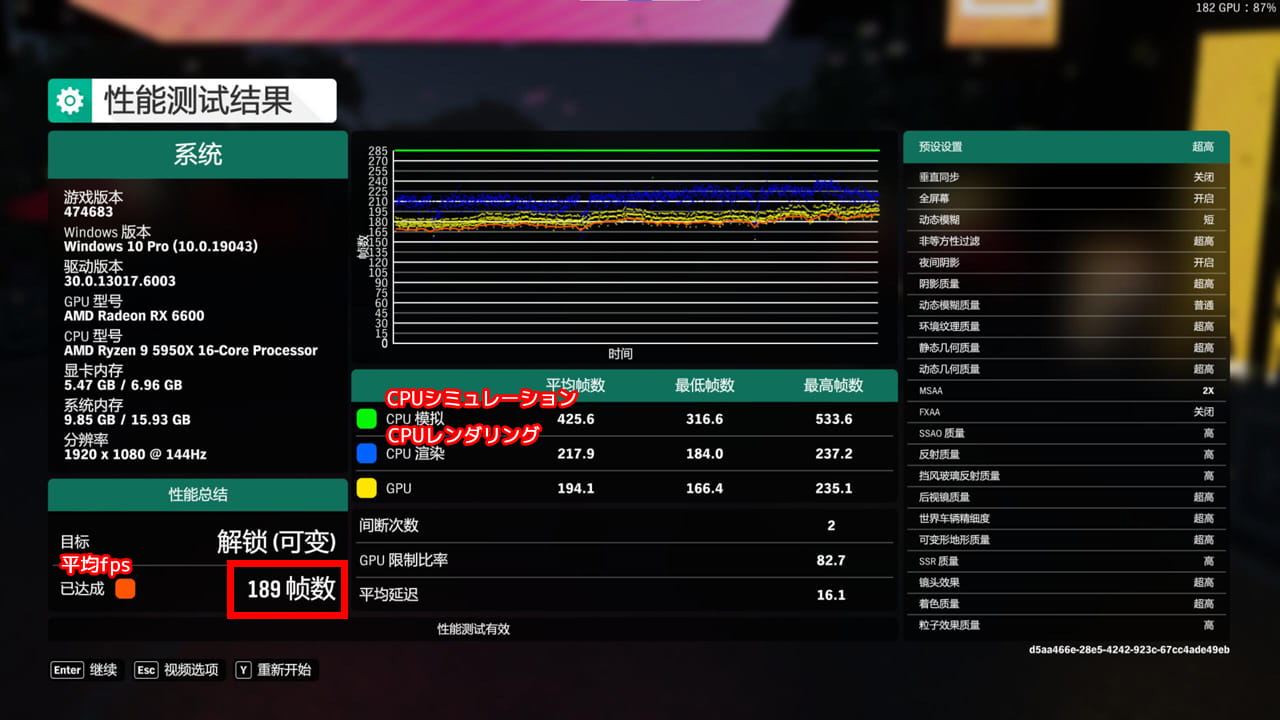 Forza Horizon 4: Ryzen 9 5950X - Avg 189 fps