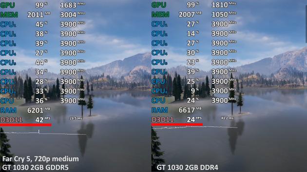 GeForce GT 1030 GDDR5 vs. GT 1030 DDR4